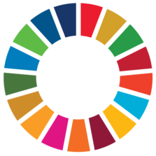 Farbenfrohe Grafik der Sustainable Development Goals