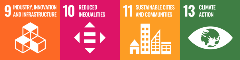 Sustainable Development Goals 9, 10 and 16